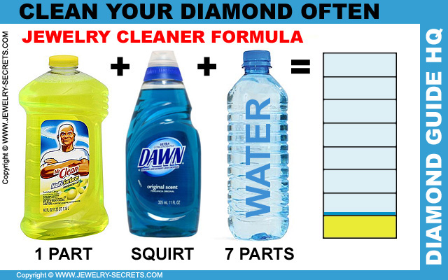 Jewelry Cleaner Formula