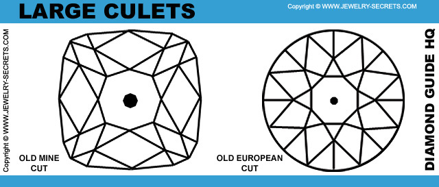 Large Diamond Culets