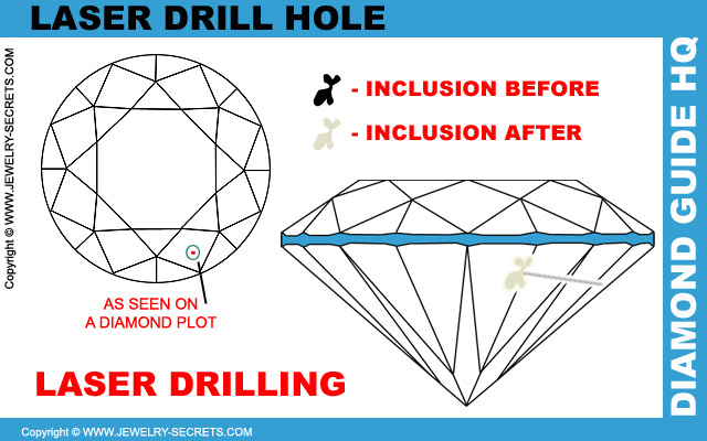 Laser Drill Diamonds