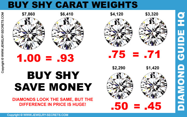 Light Diamond Carat Weights