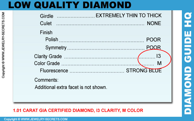 Low Quality Certified Diamond