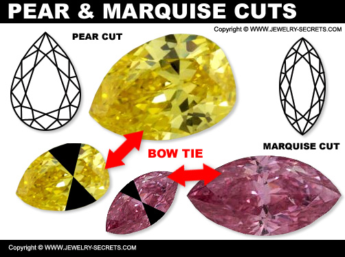 Marquise Cut Pear Cut Bow Tie Effect