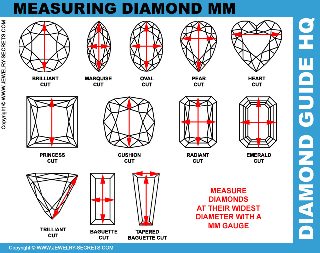 How to Measure a Diamonds MM