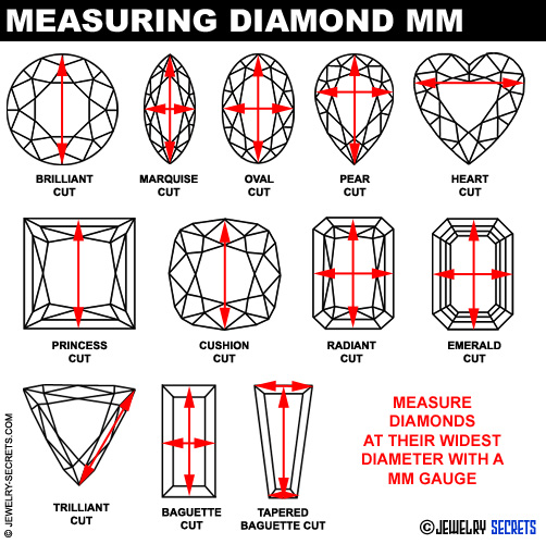 DIAMOND GEM MM MEASUREMENT CHART Jewelry Secrets – Diamond Chart