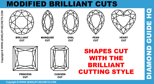 Modified Brilliant Cut Diamonds