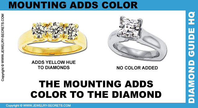 Mounting adds Color to Diamonds
