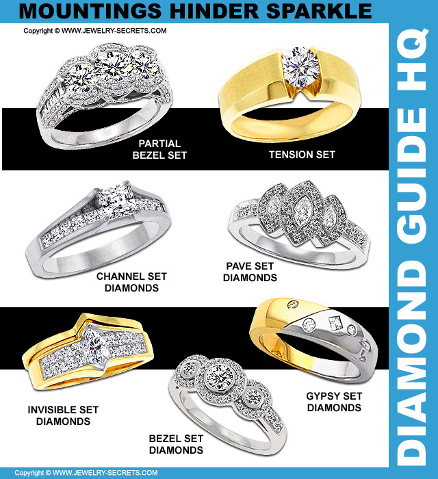 Mountings that Hinder Sparkle
