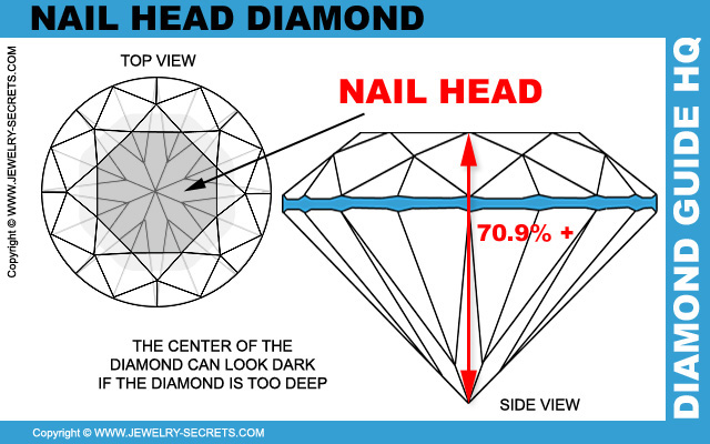 Nail Head Diamond Through Table