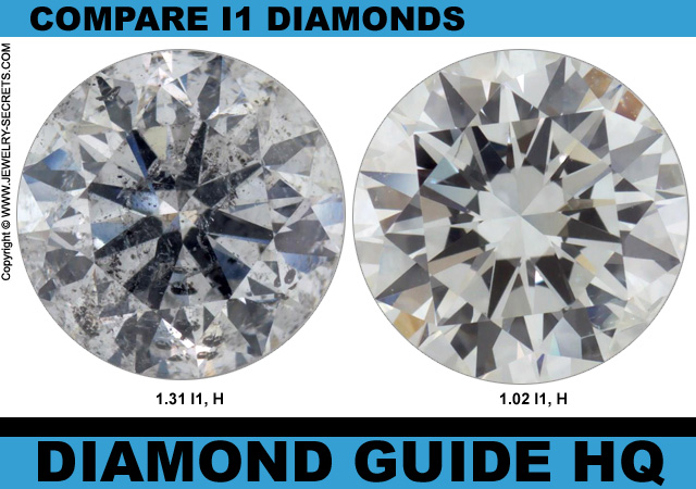 Diamond Clarity Comparison The true meaning of i1 clarity diamonds ...