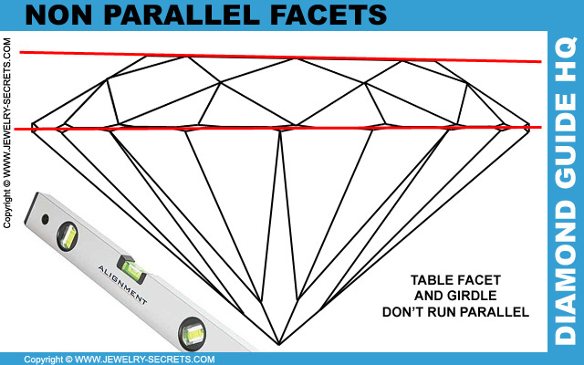 Non Parallel Diamond Facets