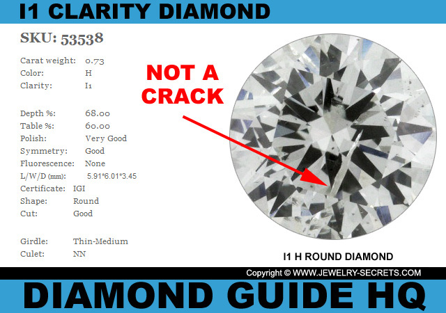 Not A Cracked Diamond