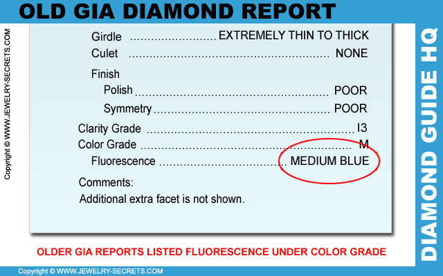 Older GIA Diamond Report