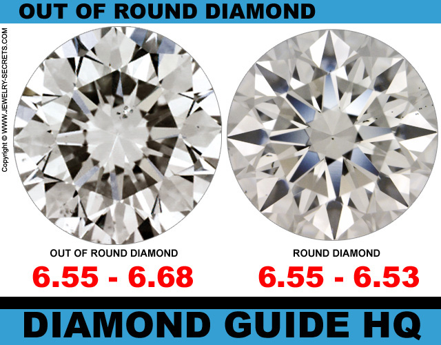 Out of Round Diamond