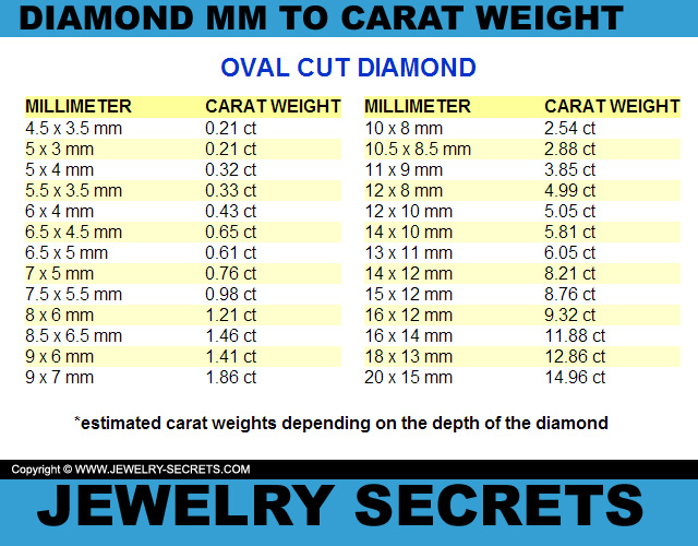 Oval cut diamond mm to carat weight conversion chart
