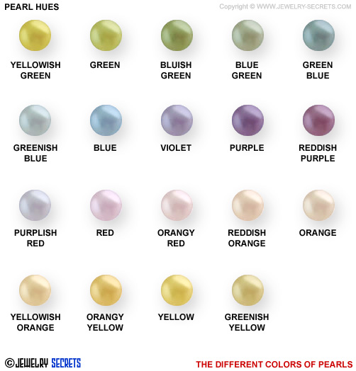 If you want to know what the Meanings of these Colored Pearls are ...