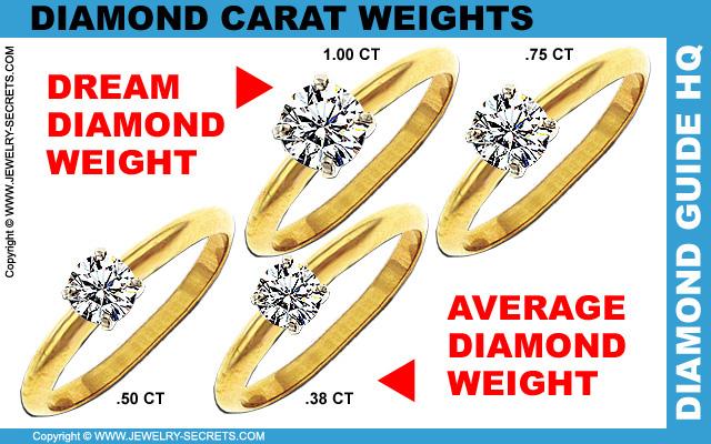 Perfect Carat Weight