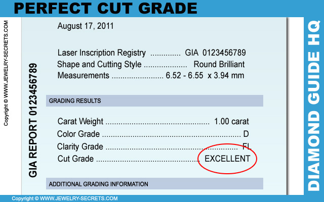 Perfect Cut Grade