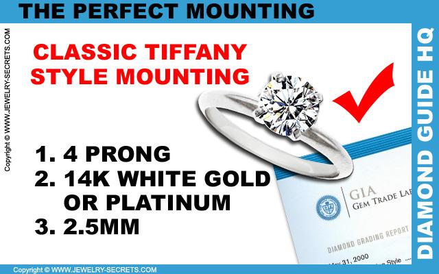 Perfect Diamond Mounting