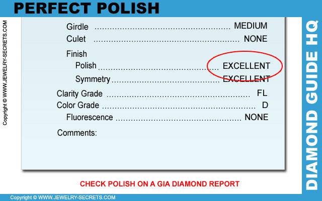 Perfect Diamond Polish