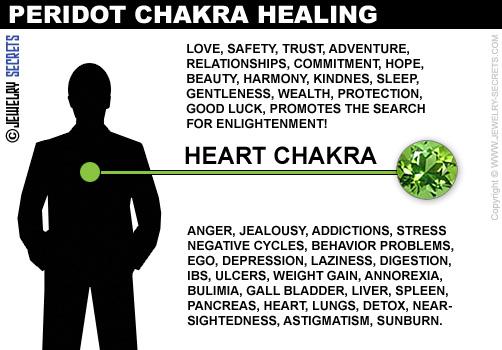 Peridot Gemstone Chakra Healing