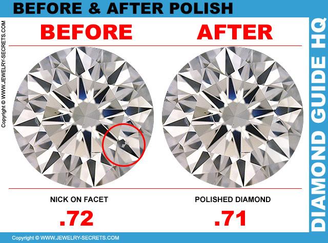 Polish Chipped Diamond