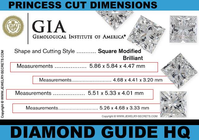 Ideal Diamond Cut Dimensions Cut Diamond Dimensions