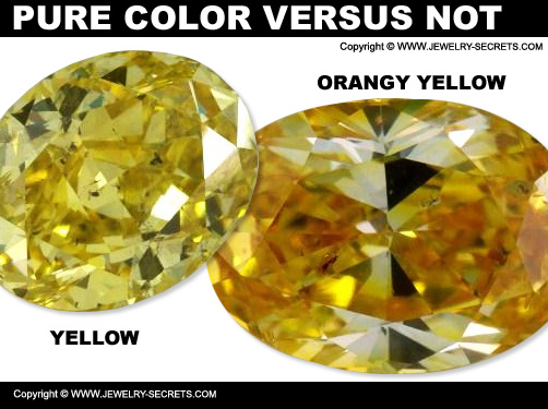 Pure Fancy Color Versus Not Pure