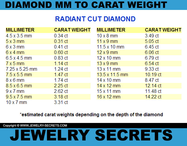 Radiant Cut Diamond MM To Carat Weight Conversion Chart