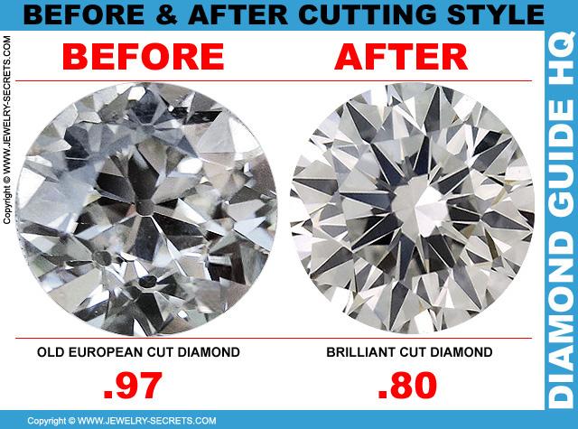 Recut Old European Cut Diamond