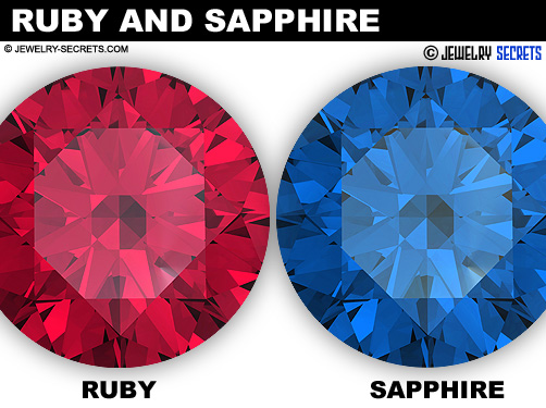 Ruby And Sapphire Gemstones