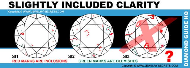 SI Clarity Diamonds