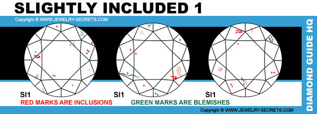 SI1 Clarity Chart