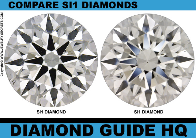 SI1 Diamonds With Small Inclusions