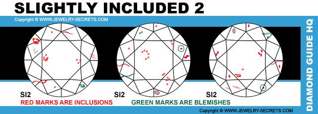 SI2 Clarity Chart