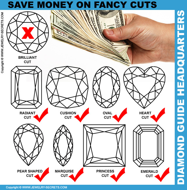 Fancy Cut Diamonds are Cheaper