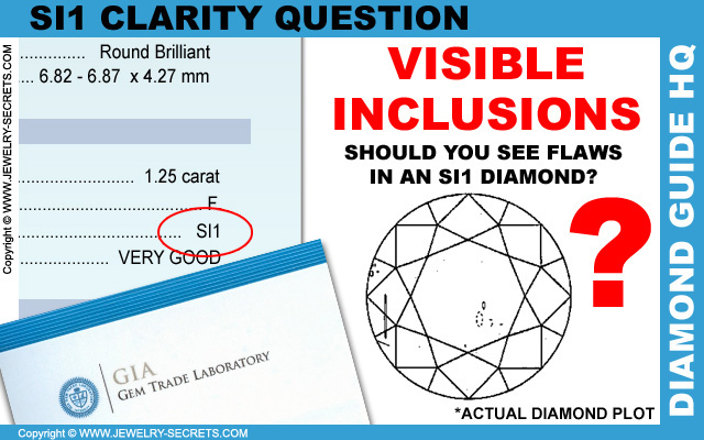 Should you see Flaws in an SI1 Clarity Diamond?