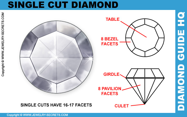 Single Cut Diamonds