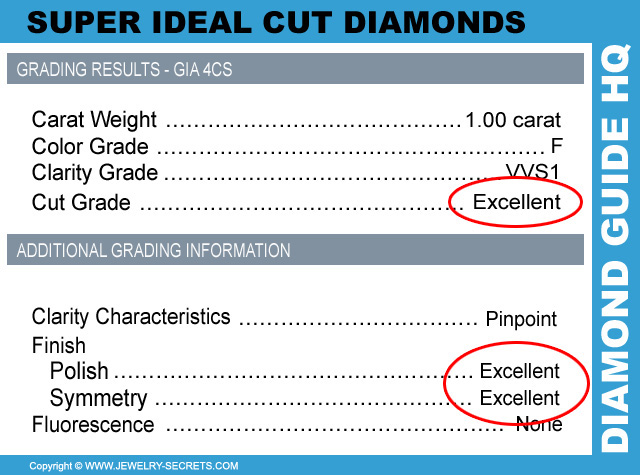 Super Ideal Cut Diamonds