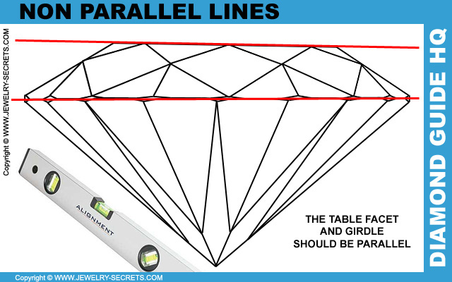 Diamond Table and Girdle is Parallel