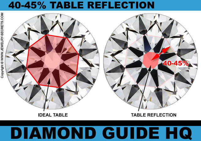 Table Reflection 40-45 Percent