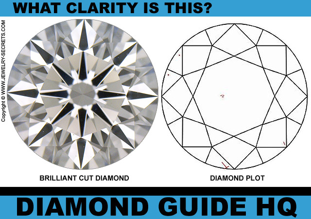 What Clarity Is This Diamond?