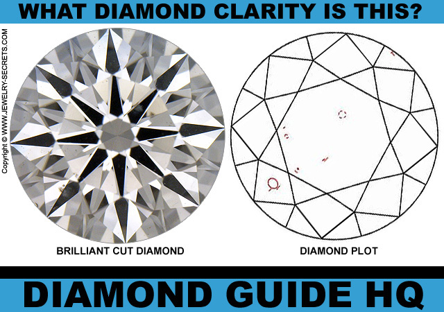 What Diamond Clarity Is This