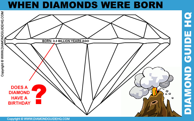 When Diamonds Were Born
