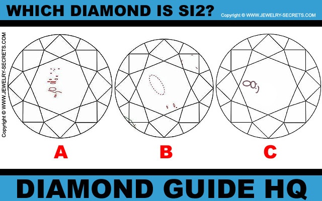 Which Diamond Is SI2 Clarity?