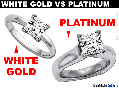 Hence White Gold Was Born