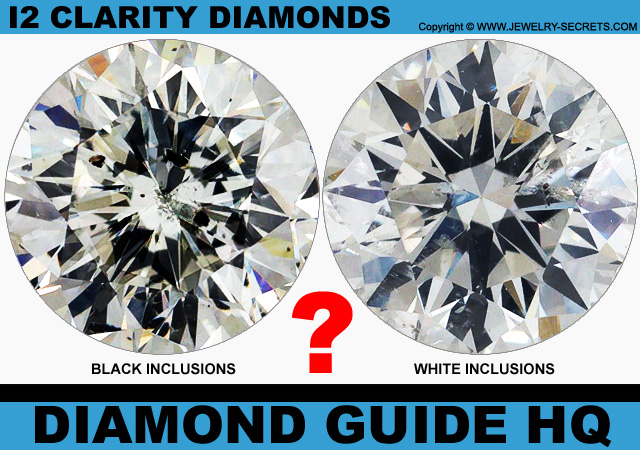 White Inclusions versus Black Inclusions!