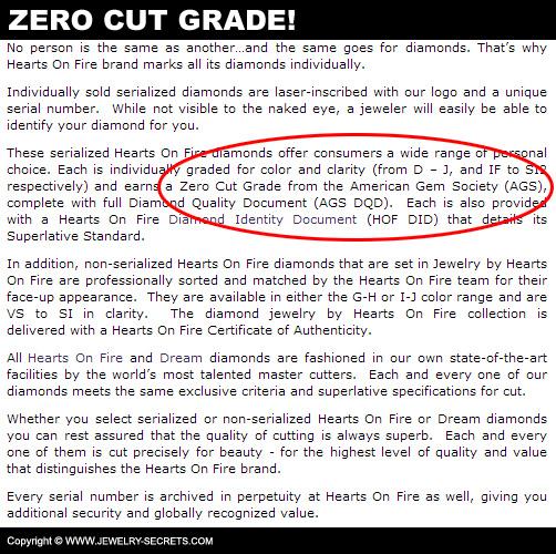 Zero Cut Grade From AGS