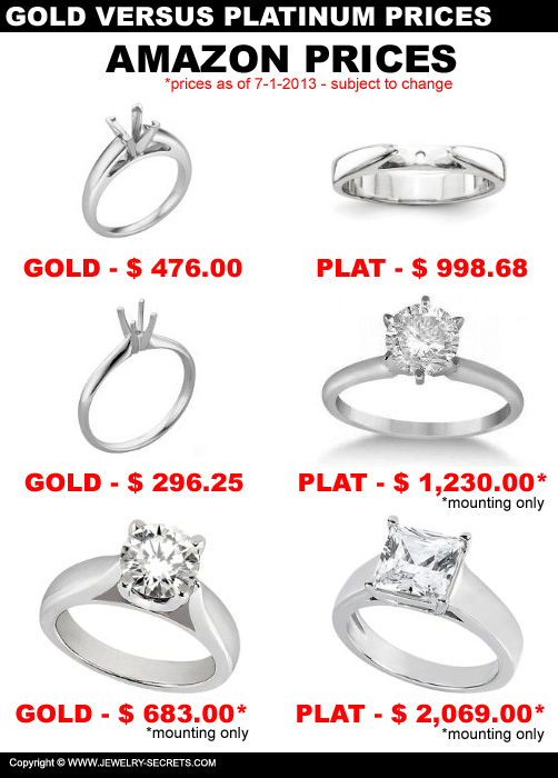 PARE GOLD VS PLATINUM PRICES – Jewelry Secrets