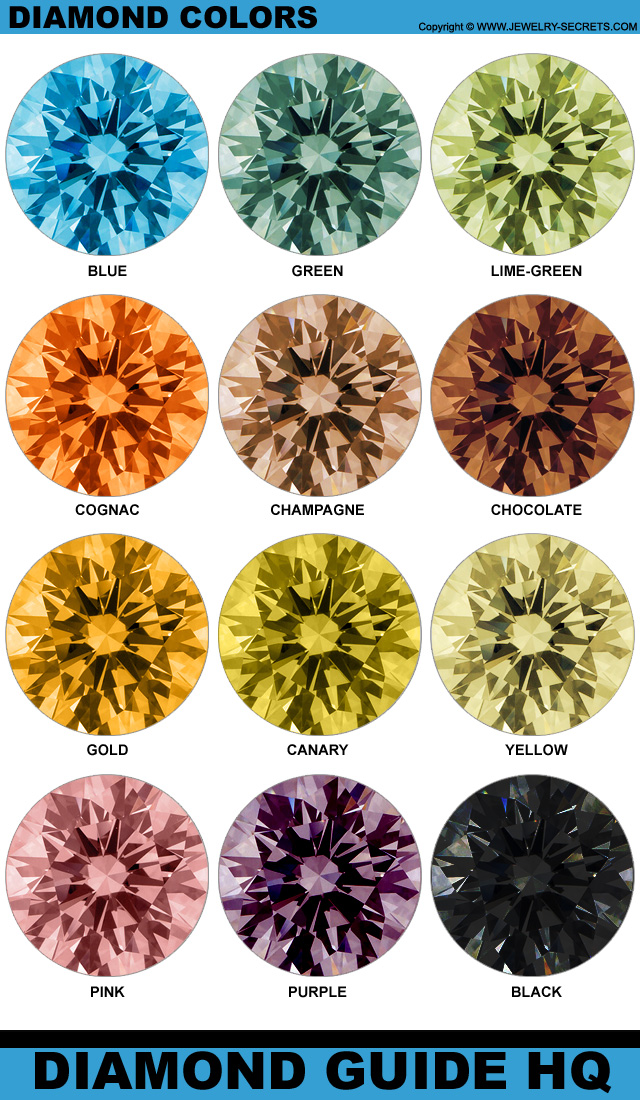 color diamond factor chart fancy factors colored yellow quality