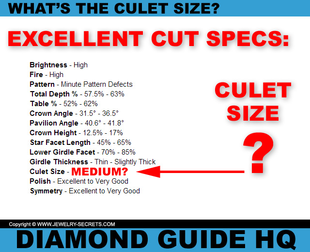 The Culet Size of an Excellent Cut Diamond?
